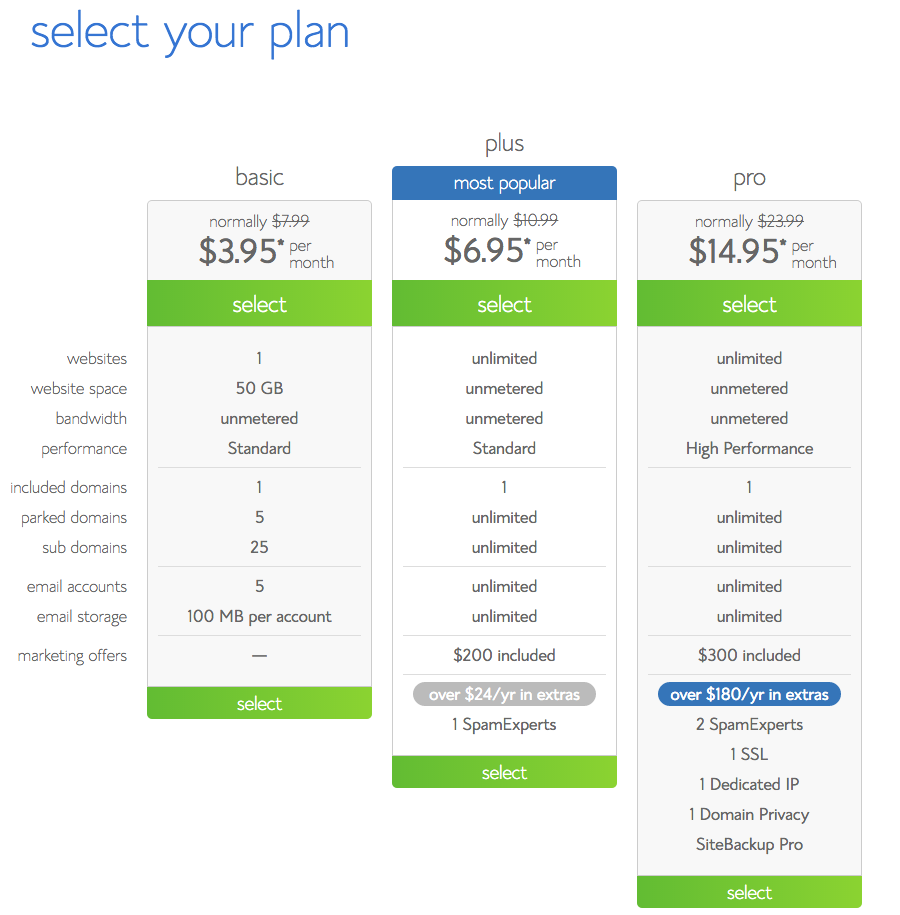 2-Select Your Plan